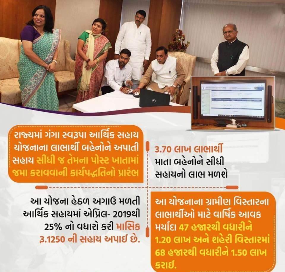 Gujarat Vidhva Sahay Yojana 2021