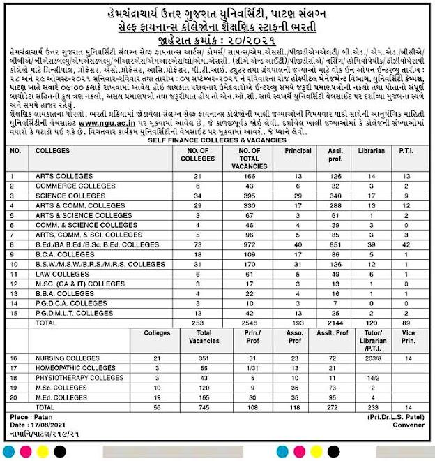 HNGU 3291 Vacancies Recruitment 2021