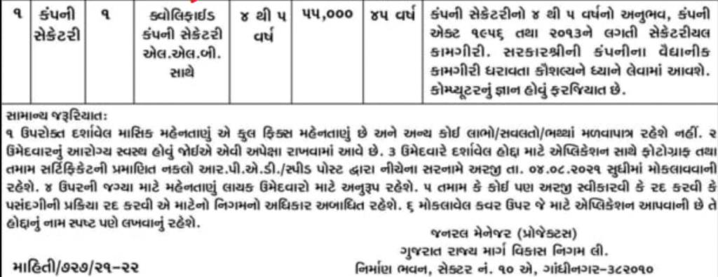GSRDC Company Secretary Bharti 2021